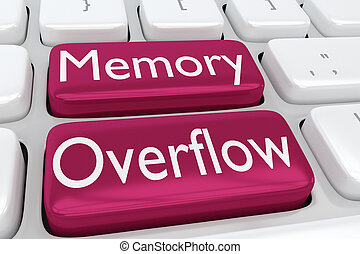 Memory Overflow concept - 3D illustration of computer...