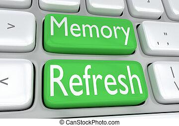 Memory Refresh concept