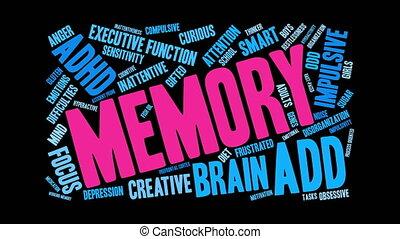Memory Word Cloud - Memory ADHD word cloud on a white...