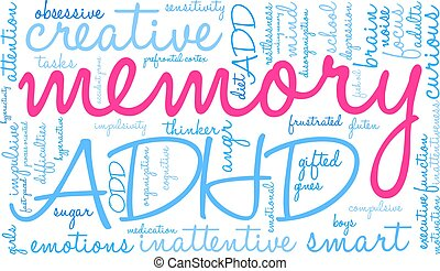 Memory ADHD word cloud on a white background.