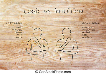 men with left and right brain function descriptions, logic vs intuition