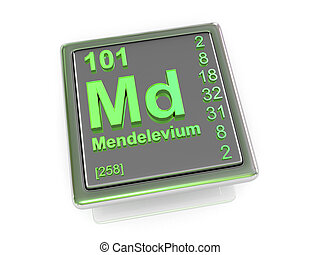 Mendelevium. Chemical element. 3d