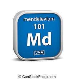 Mendelevium material sign - Mendelevium material on the...