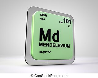 mendelevium - Md - chemical element periodic table 3d...
