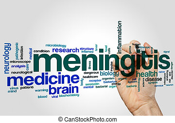 Meningitis word cloud
