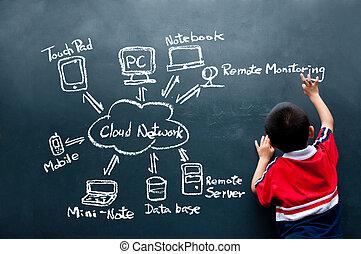 menino, desenho, nuvem, rede, ligado, parede