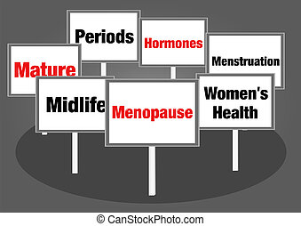 Menopause signs - Menopause concept signs with text