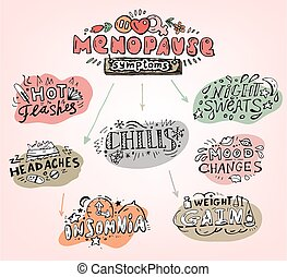 Menopause symptoms and physical changes lettering. Editable vector illustration in doodle style on light background. Colorful hand drawn poster. Creative design. Female health, woman life collection.