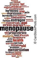 Menopause-vertical - Menopause word cloud concept. Vector ...