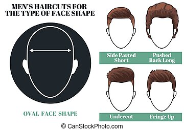 Mens haircuts. Hairstyles for oval face shape of man. Vector illustration