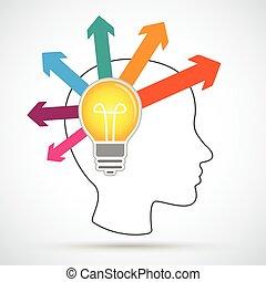 menselijk hoofd, bol, ideeën, ontploffing