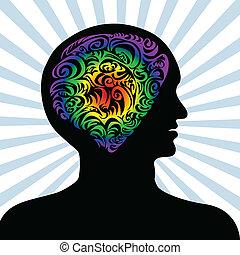 menselijk, verstand
