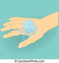 menselijke hand