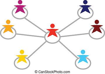 mensen, velen, multicultureel, vrijstaand, het verbinden, witte