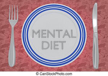Mental Diet concept