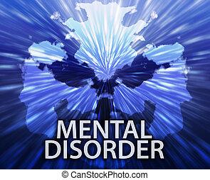 Mental disorder inkblot background