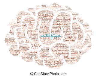 Mental Fitness Brain Word Cloud