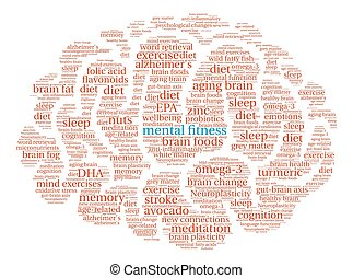 Mental Fitness Brain Word Cloud
