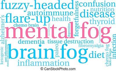 Mental Fog Word Cloud