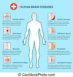 Mental Health and human brain diseases