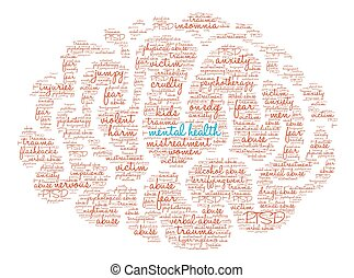 Mental Health Brain Word Cloud