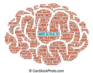 Mental Health Brain Word Cloud