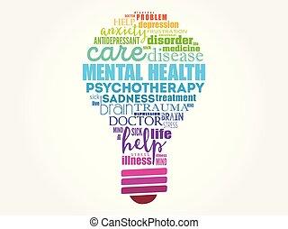 Mental health bulb word cloud