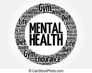 Mental health circle word cloud