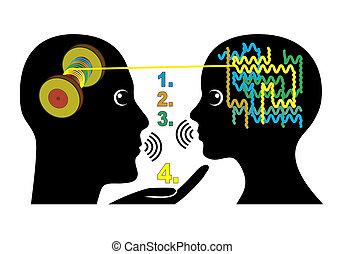 Social media harm mental health. Excessive social network ...