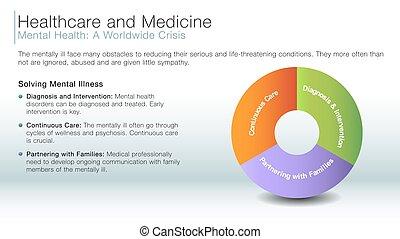 Mental health information slide