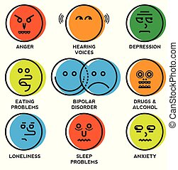 Mental health problems icons on white background. Minimalistic icons with description.