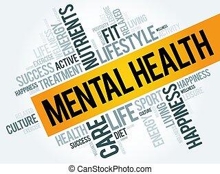 Mental health word cloud background