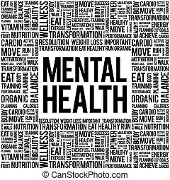 Mental health word cloud background