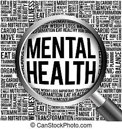 Mental health word cloud