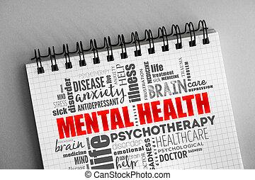 Mental health word cloud collage