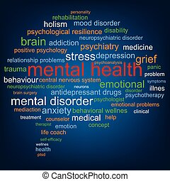 Mental health word cloud shaped as a brain