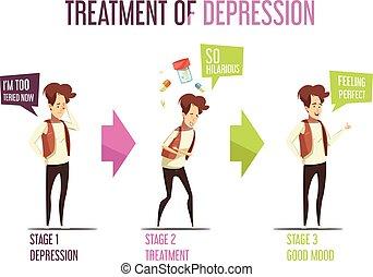 Mental Illness Depression Treatment Cartoon Infographics