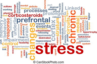 Background concept wordcloud illustration of chronic mental stress