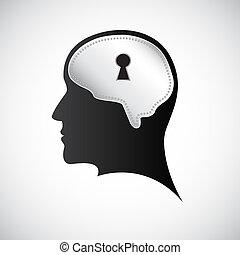 mente, buraco fechadura