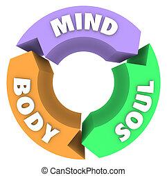 mente, cuerpo, alma, flechas, círculo, ciclo, salud, salud