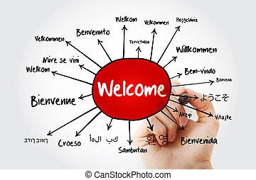 mente, mapa, diferente, linguagens, bem-vindo