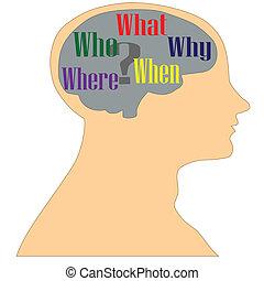 mente, perguntas