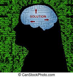 mente, solução