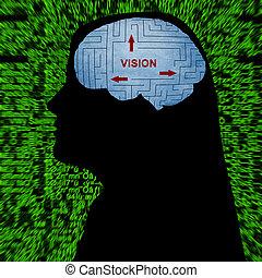 mente, visão