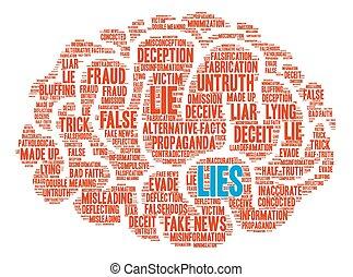 mentiras, palavra, nuvem