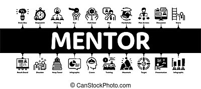 Mentor Relationship Minimal Infographic Web Banner Vector. Human Holding Key And Gear, Stopwatch And Mountain With Flag, Mentor Illustrations