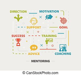 MENTORING Concept with icons and signs