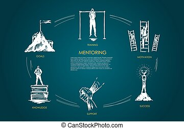 Mentoring,support, motivation, goals, knowledge concept ...