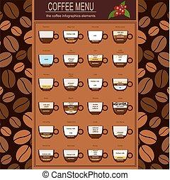 meny, kaffe, infographics