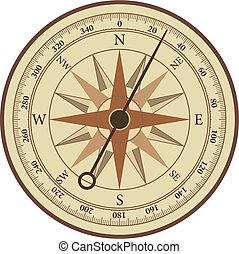 mer, compas